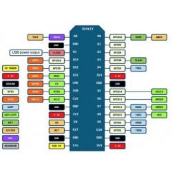 Draadloze Module CH340 NodeMcu V3 Lua Wifi